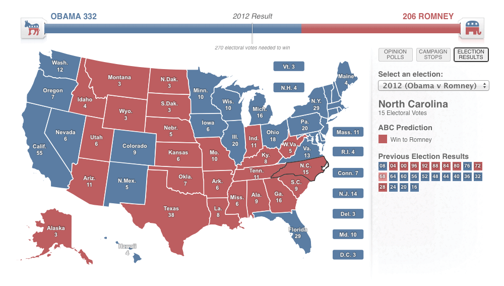 Ben Spraggon Data Visualisation Infographics Interactives - 2012 presidential election us map
